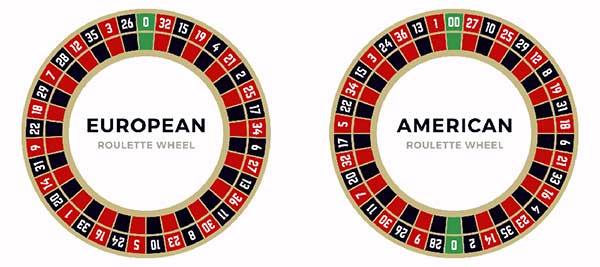 Europees en Amerikaans roulette wiel