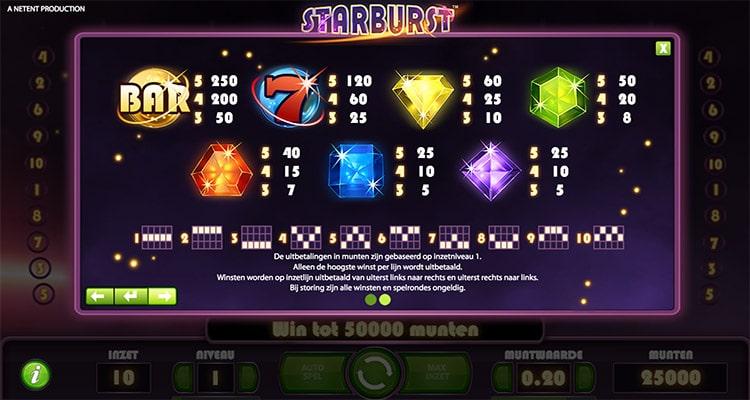 Starburst is één van de populairste online gokkasten